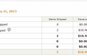 Amazon联盟收入报告(2013年1月)