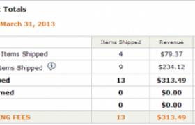 Amazon联盟收入报告(2013年3月)