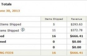 Amazon联盟收入报告(2013年6月)