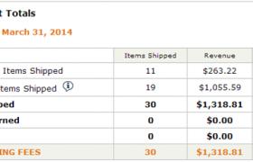 Amazon联盟收入报告(2014年3月)