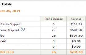 Amazon联盟收入报告(2014年6月)
